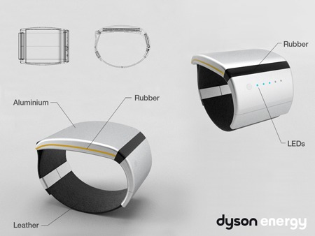 fashion bracelet designs