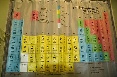 periodic-table-bathroom-shower-curtain design for geeks