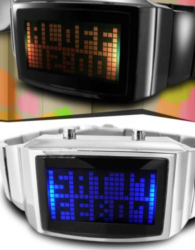 negative watch