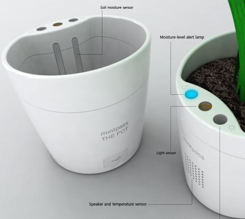 flower pot indicators