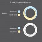 moebius ring watch design2