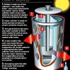 solar powered fridge2