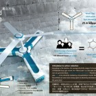 One component wind power